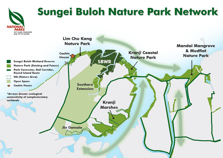 Sungei Buloh Nature Park Network